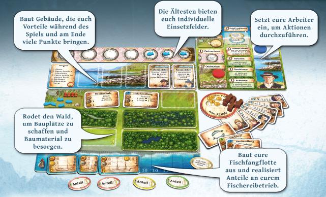 Spielertableau von Nusfjord von Lookout Spiele